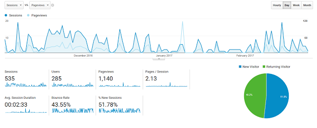google analytics overview.png